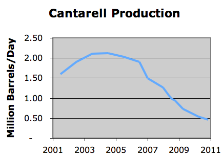 cantarell200901.png